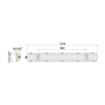 Oprawa HERMETIC NANO 120-2 zasilanie jednostronne